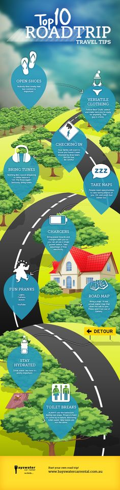 Top 10 Road Trip Travel Tips