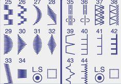 Si les machines à coudre les plus basiques n'offrent que 2 points (droit et zig zag), la plupart des nouvelles machines à coudre proposent une multitude de points. Vous êtes vous déjà demandé à quoi i