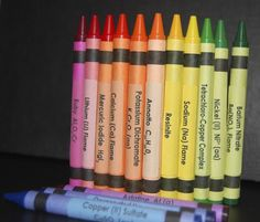 """Chemistry Crayon stickers - """"kids play with crayons every day, why not make the experience more educational?"""""""