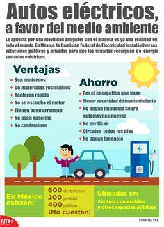 En la #InfografíaNotimex te decimos las ventajas de los autos eléctricos.