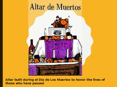 Day of the Dead Unit-  This Power point will allow you to Introduce the most significant elements of the Day of the Day Holiday.  You can use it during the last week of October as a great way to do a cultural unit and compare it to Halloween.  There are 7 slides in total  showing not only different elements of the holidays such as the altar, elements of the altar, papel picado, calaca.