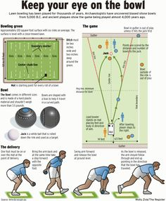 Lawn bowling explainer on Behance