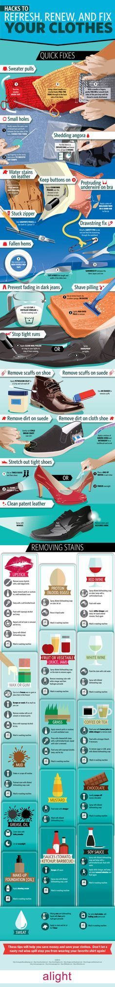 This Graphic Shows You How to Repair Common Clothing Problems: sweater pulls, small holes, shedding angora, water stains on leather, buttons, zippers, protruding underwire on bra, suede, cloth, tight, stains, leather, lipstick, blood, red wine, white, juice, jam, wax, gum, grass, coffee, tea, mud, mustard, chocolate, grease, oil, tomato, ketchup, barbecue, soy sauce, makeup, sweat, clothes