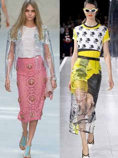 Fashion Week Breaking Trends Spring 2014: Sheer Overlays | Accessories