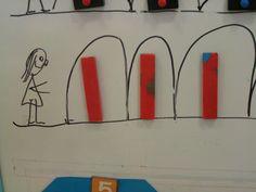 DES PONTS DES PONTS - Le tour de ma classe Transportation Preschool Activities, Lego Activities, Pre Writing, Writing Skills, Maternelle Grande Section, Architectural Signage, Kindergarten, Preschool Writing, Twin Mom