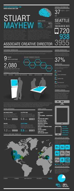 Amazing Examples of Cool and Creative Resumes/CV - Design Resume CV  black, blue, illustration, typo, number, stats