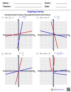 Polynomial Functions Worksheets Algebra 2 Worksheets | Math-Aids ...