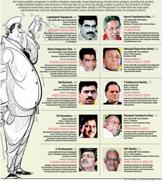 Why these businessmen from AP join Politics