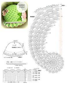 Patrones de gorro crochet con bonito diseño | Todo crochet