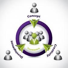The social Web is incredibly good at shining bright lights into dark corners Social Web, Reputation Management, Bright Lights, Seo, Concept, Marketing, Dark, Creative