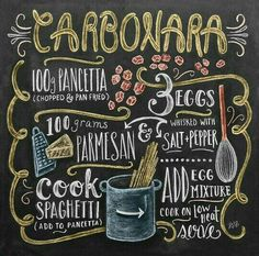 Diamond Painting Kit,Carbonara Diy Gift ,Chalk Drawing Full Drill Diamond Picture,Diy Kitchen Wall D Blackboard Art, Chalkboard Lettering, Chalkboard Print, Chalkboard Designs, Kitchen Chalkboard, Chalkboard Decor, Chalk It Up, Chalk Art, Lily And Val