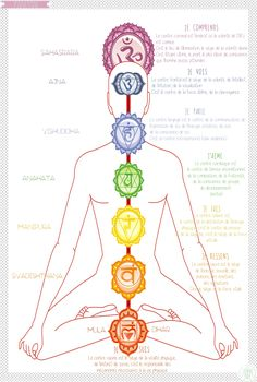 Reiki - LES CHAKRAS - Yoga et Energies Amazing Secret Discovered by Middle-Aged Construction Worker Releases Healing Energy Through The Palm of His Hands. Cures Diseases and Ailments Just By Touching Them. And Even Heals People Over Vast Distances. 7 Chakras, Yoga Meditation, Yoga Inspiration, Fitness Inspiration, Die A, Usui Reiki, Learn Reiki, Reiki Healer, Conscience