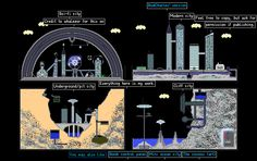 The Powder Toy - 4 mini cities (WIP) by Sci Fi City, Modern City, Sandbox, Cosmos, Cities, Powder, Toy, Ocean
