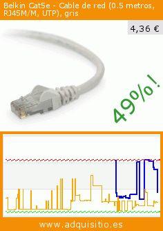 Belkin Cat5e - Cable de red (0.5 metros, RJ45M/M, UTP), gris (Accesorio). Baja 49%! Precio actual 4,36 €, el precio anterior fue de 8,61 €. https://www.adquisitio.es/fabricado-marca/belkin-a3l791b50cm-gry