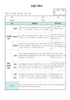 만1세 1학기(3월-9월) 관찰일지 7명 분량 : 네이버 블로그 Periodic Table, Bullet Journal, Korean, Shopping, Periodic Table Chart, Korean Language, Periotic Table