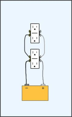 14 two gang receptacles double electrical outlet remodel ideas rh pinterest co uk