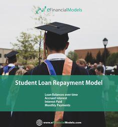 Student Loan Repayment, Debt Repayment, Student Loans, Financial Modeling, Calculator, Schedule, Graduation, Templates, Timeline