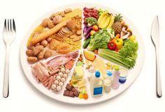 Recetas para Rebajar de Peso: Dieta equilibrada