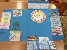 Čas English Lessons, Geography, Biology, Album, Teaching, Led, School, Education, Ap Biology