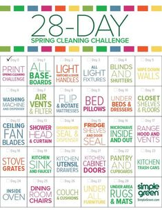 There's still time to get your spring cleaning done! Here's a 28 day checklist to get you started. This month, I'll be posting spring cleaning hacks, tips and tricks! What's your least favorite thing to clean? Diy Cleaning Products, Cleaning Solutions, Cleaning Hacks, Cleaning Recipes, Diy Hacks, Monthly Cleaning Schedule, Monthly Meal Planning, Weekly Cleaning Charts, Home Cleaning