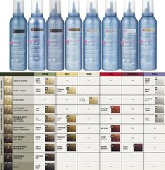 fancifull rinse temporary hair color chart sally beauty