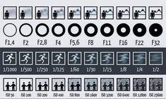 카메라 조리개값, ISO, 셔터스피드 한눈으로 보는 사진 스마트인컴