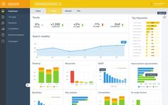 Analytics dashboard by Dmitry Kornushin, via Behance