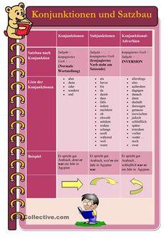 Nüzliche Tabelle  - DaF Arbeitsblätter