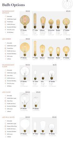 Plug in Wall Hook Sconce Pendant Light Modern Wood Industrial | Etsy
