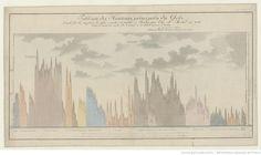Tableau des hauteurs principales du Globe... / par Chr. de Michel...