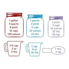 Kitchen Equivalent Chart Jars - Available for FREE today only, 3/9/17