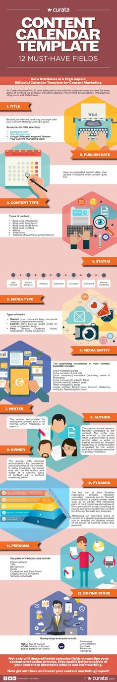 Content Marketing Calendar Template: 12 Must Have Fields [Infographic] Marketing Services, Content Marketing Strategy, Marketing Tools, Marketing Digital, Business Marketing, Internet Marketing, Media Marketing, Marketing Ideas, Online Business