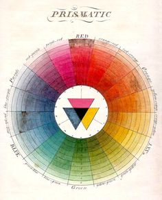 A Shaded Color Wheel From The Pen Of British Entomologist Moses Harris Featured In His