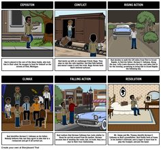 Follow Bud Caldwell in this interactive Bud Not Buddy lesson plan. Storyboards include Bud Not Buddy Summary. Book written by Christopher Paul Curtis.