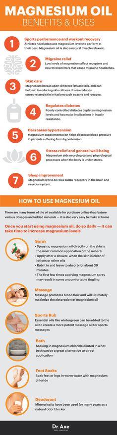 magnesium oil infographic https://draxe.com/magnesium-oil/