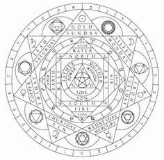 skull snakes pentacle alchemy tattoo - Google Search