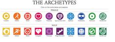 Inside Modern Day Archetypes: Dissecting the Caregiver