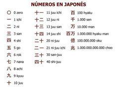 Números en japones