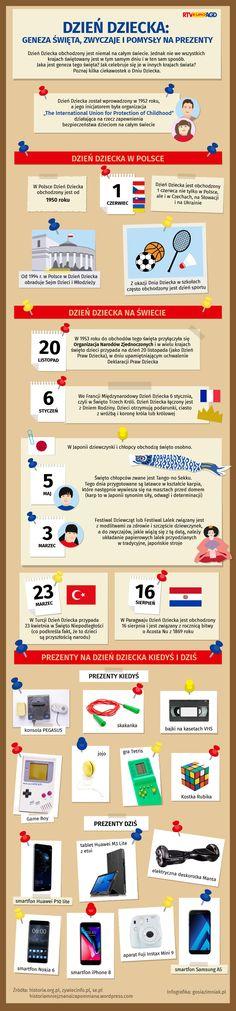 Infografika - Dzień Dziecka | Pomysły na prezenty dla dzieci | Ciekawostki o Dniu Dziecka