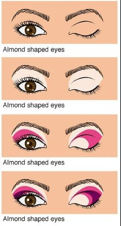Makeup for almond shaped eyes #makeup #tutorial