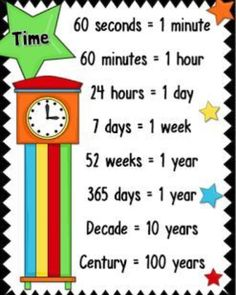 Classroom Tested Resources: Free Time Poster for your Classroom Math Charts, Math Anchor Charts, Teaching Time, Teaching Math, Teaching French, Second Grade Math, Third Grade Writing, Fourth Grade Math, Sixth Grade