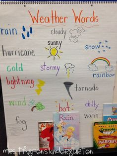 Whatever the weather | Teachers Notebook Blog