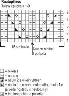 Pitsineule villasukat Novita Duo | Novita knits