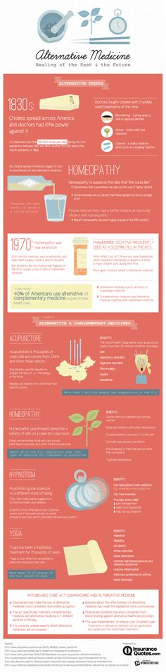 Alternative Medicine Infographic : a-health-blog.