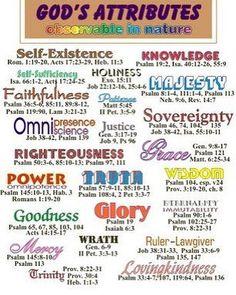Attributes of God Bible Basics Bible Study Tools, Scripture Study, Scripture Journal, Scripture Reading, Bible Scriptures, Bible Quotes, Motivational Scriptures, Lyric Quotes, Movie Quotes