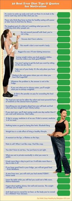 30 Best Ever Diet Tips and Diet Quotes for Motivation | Dietplan-101.com