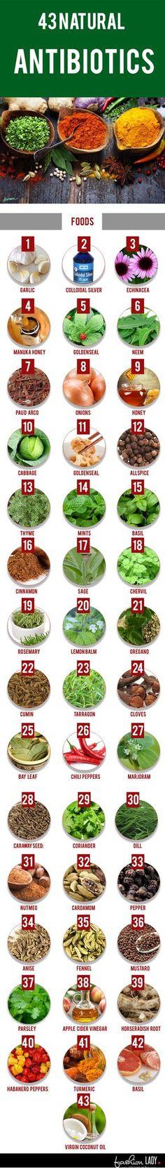 43 Natural Antibiotics