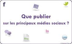 Que publier sur les principaux médias sociaux pour être efficace ? Un article complet, pour ne pas perdre son temps ! #socialmedia
