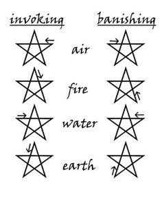 elemental_pentagrams
