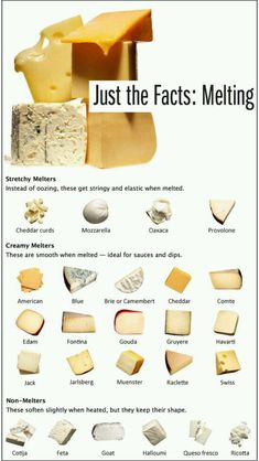 A guide the how different cheeses melt